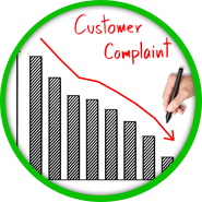 Implementing & Managing A Customer Complaints System