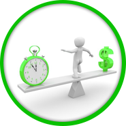 Managing Time & Cost of Projects