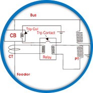 Protection & Relay Setting for Electrical Power System Elements
